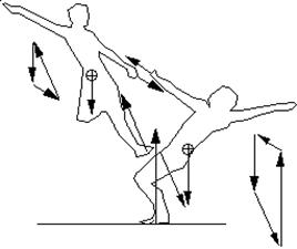 danzatori2
